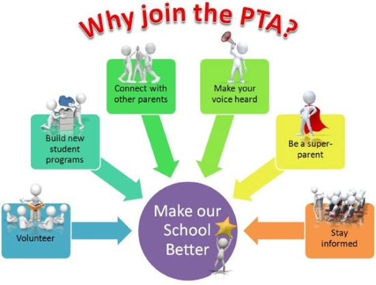 why-join-the-pta